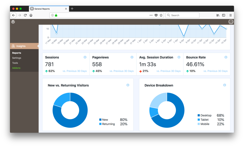 WordPress Analytics - HubSpot vs WordPress: The Ultimate Comparison - Rystedt Creative